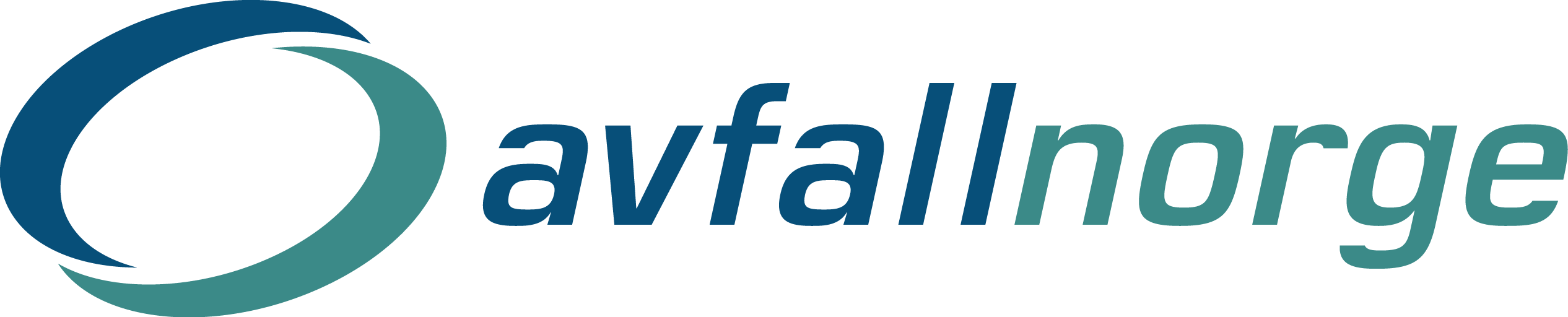 Logo Avfall Norge